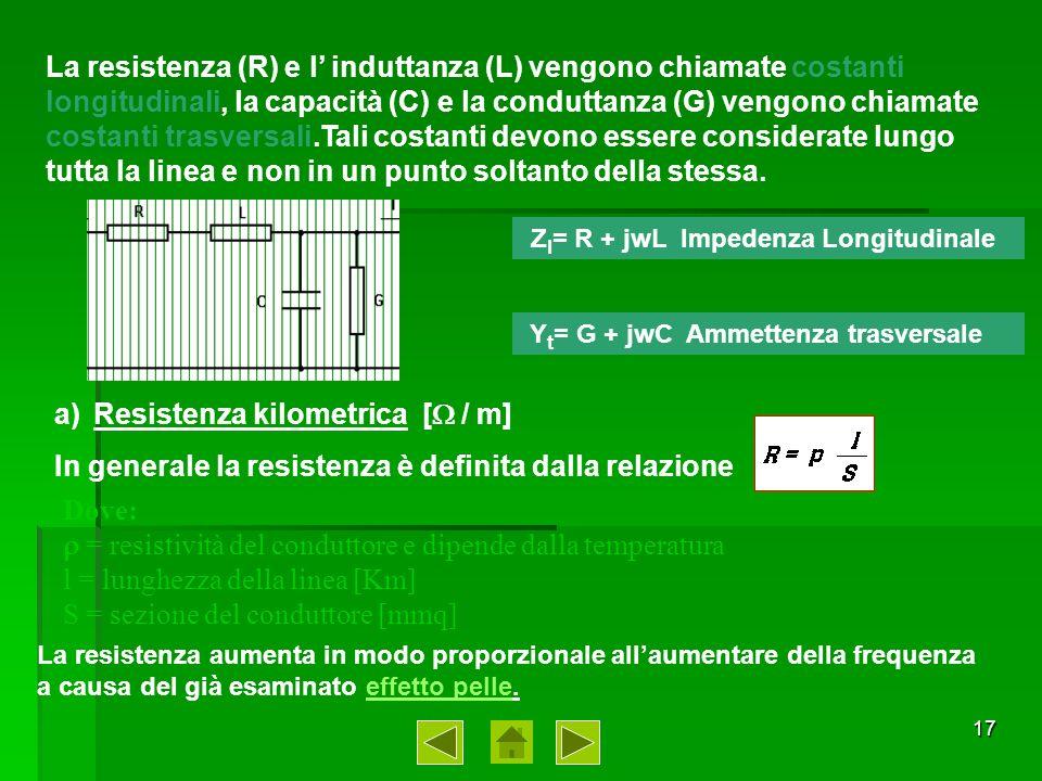 Resistenza kilometrica [W / m]